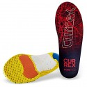 Plantillas CurrexSole runpro low